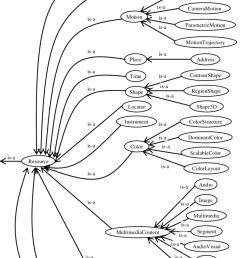 figuretrajectory persongroup person ogranisation creator [ 850 x 1328 Pixel ]
