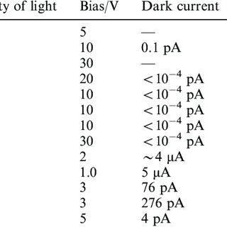 (PDF) ChemInform Abstract: One-Dimensional Inorganic