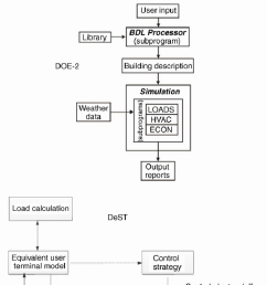 hvac system calculation structures for the three programs [ 715 x 1296 Pixel ]