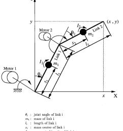 two link horizontal robot manipulator driven by dc motors  [ 850 x 986 Pixel ]