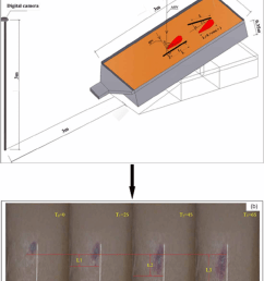 a schematic for the experiment a and the determination of runoff velocity under [ 850 x 1160 Pixel ]