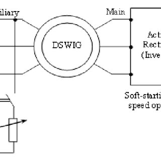 (PDF) Wind and Hydro Variable Speed Energy Conver- sion