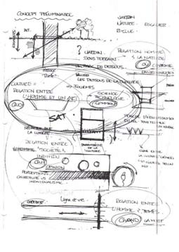 Student initial concepts/ideas, by Interior design student