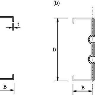 (PDF) Design optimization of cold-formed steel portal
