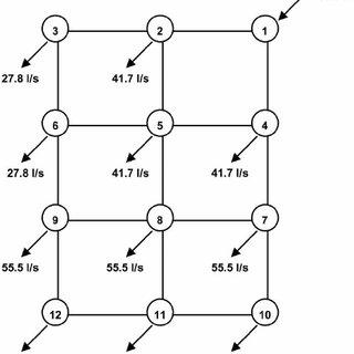 (PDF) Water distribution network optimization using