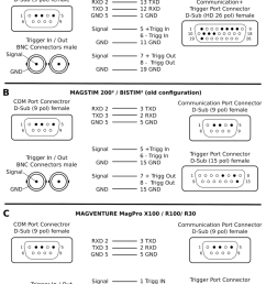 how to connect your computer to the stimulator pin layouts are depicted for the connector [ 850 x 1157 Pixel ]
