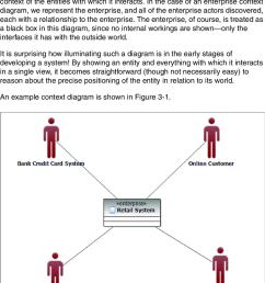 sample context diagram [ 850 x 1042 Pixel ]