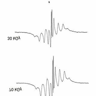 9 FTIR spectra of the volatile products from irradiated
