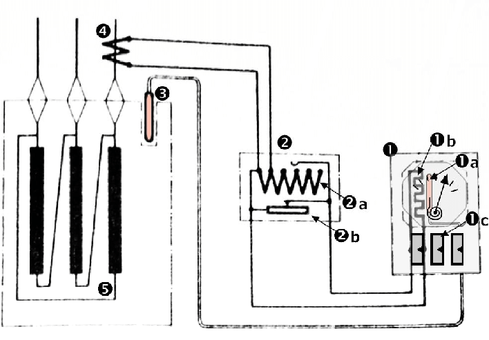 Scheme of the thermal image with an adapting device