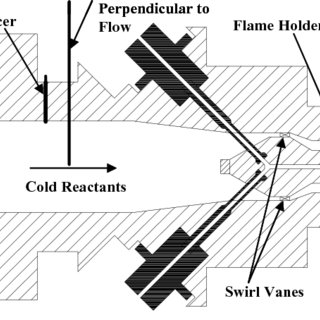 (PDF) Nonlinear Heat-Release/Acoustic Interactions in a