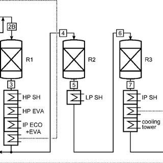 Aspen Plus model of CO2 separation based on ammonia: ABS
