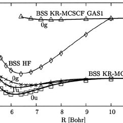 Potential energy curves of Tl 2 using the BSS Hamiltonian