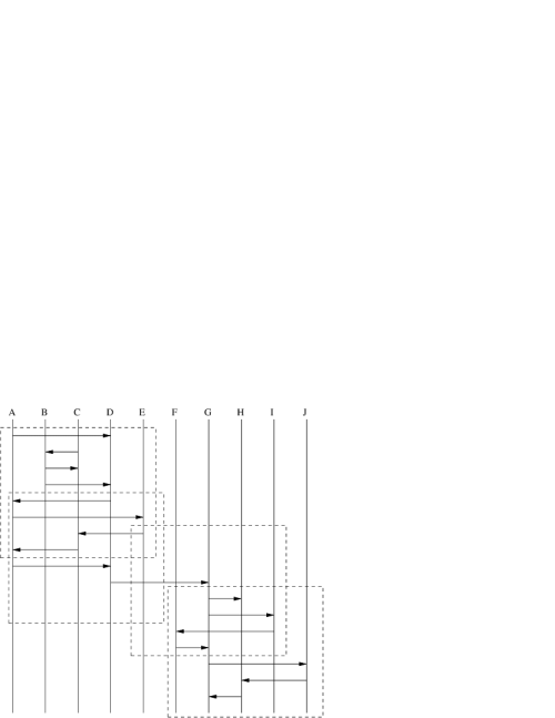 small resolution of an example of viewing large sequence diagram with the sliding property