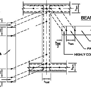 Schematic cross section and column (member) ultimate axial