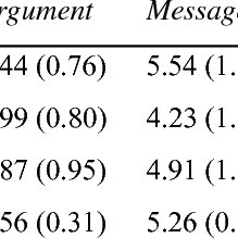 (PDF) Persuading users through counseling dialogue with a