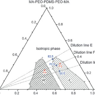 (PDF) Enhancing Thermal Stability and Mechanical