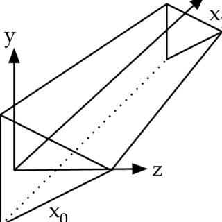(PDF) Symbolic derivation of finite element mass and