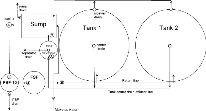Schematic of the recirculating aquaculture system with the