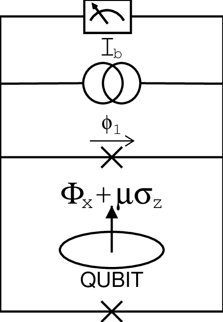 Circuit diagram of a DC-SQUID used for qubit state