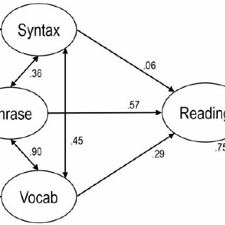 (PDF) Exploring the Role of Phraseological Knowledge in