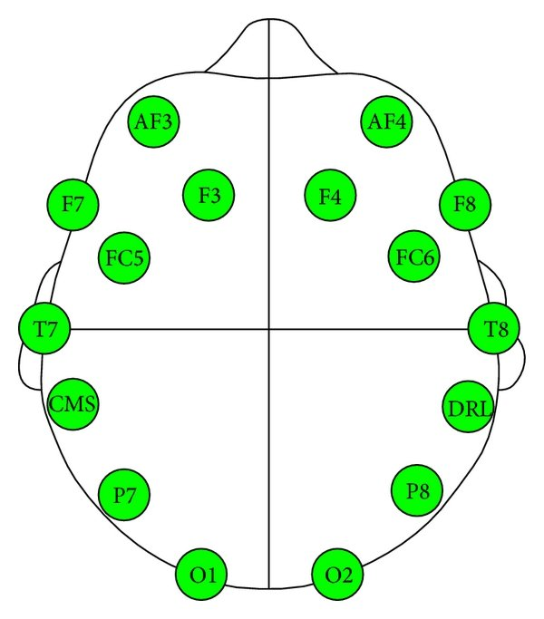 This is the basic neural network structure of ITID, where