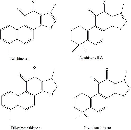 Chemical structures of tanshinone I, tanshinone IIA