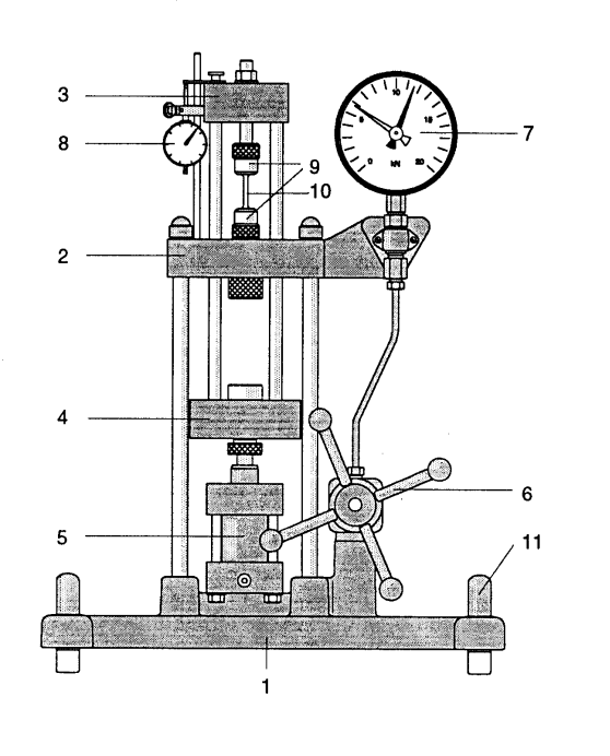 Parts of the universal material tester consist of (1
