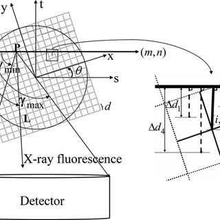 (PDF) Fast and accurate X-ray fluorescence computed