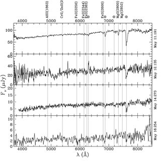 R-band light curve of the afterglow of GRB 990123