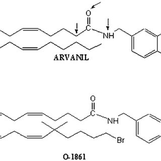 (PDF) A Structure/Activity Relationship Study on Arvanil