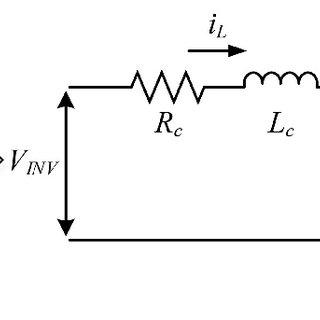 (PDF) Radial basis function neural network based adaptive