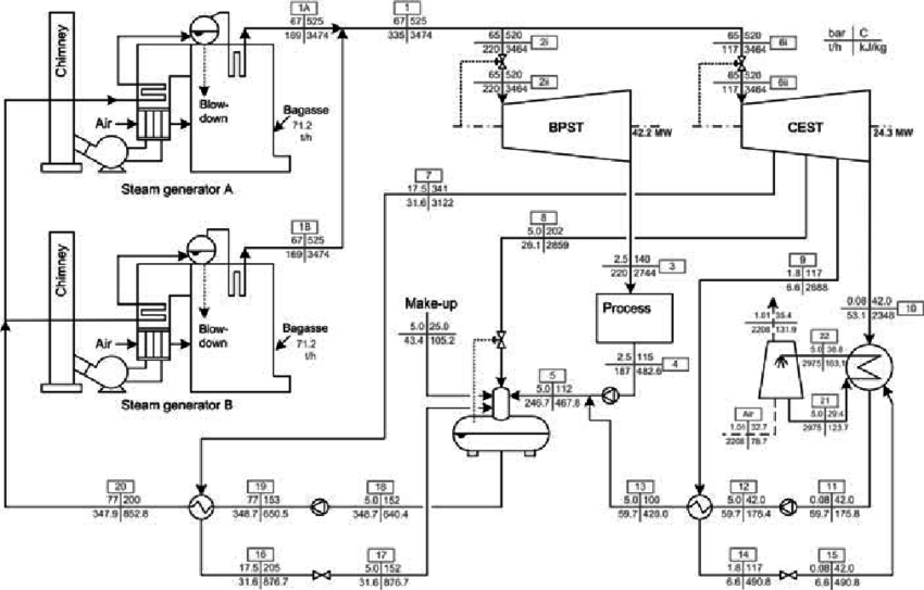 power plant site layout wiring diagramsolar power plant layout design wiring diagramsolar power plant layout design wiring schematic diagramsolar power plant