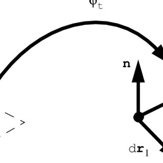 (PDF) SEACAS Theory Manuals: Part II. Nonlinear Continuum