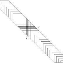 The linear isoparametric quadrilateral shape functions in
