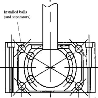 Schematic view of inner structure of pivot bearing