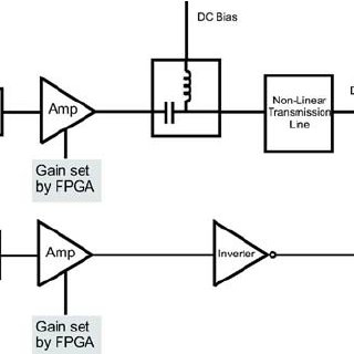Overview of the pulse pattern generator. A graphical user