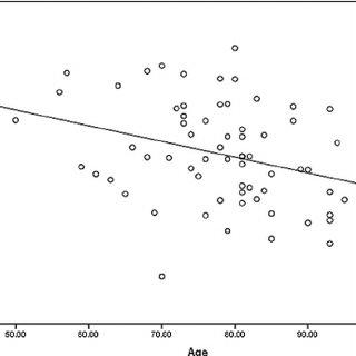 (PDF) Comparative clinicoanatomical study of ilium and