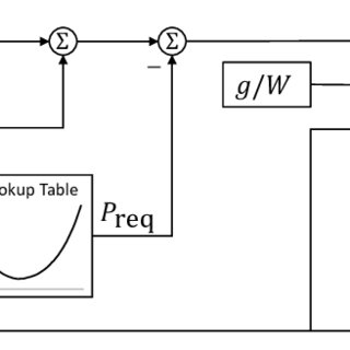 Computational and experimental results for high-pressure