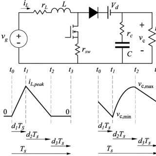 (PDF) Numerical state-space average-value modeling of PWM