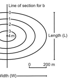 (PDF) Tracing Tectonic Deformation Using the Sedimentary