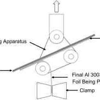 Transmission testing of optical fiber post ultrasonic