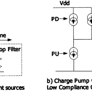 (PDF) Techniques for In-Band Phase Noise Reduction in ΔΣ