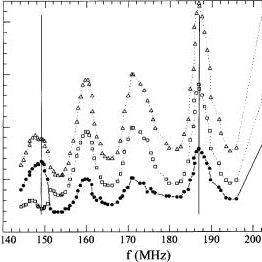 Drawing of plasma source showing helical resonator