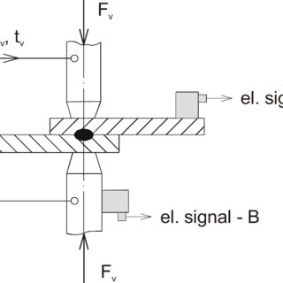 (PDF) EFFECT OF VARIOUS SENSOR SETTING UP FOR ACOUSTIC