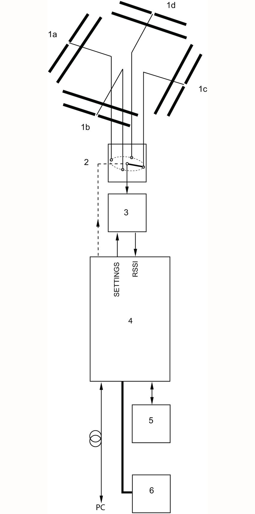 Block diagram of the BAARA system. 1-omnidirectional
