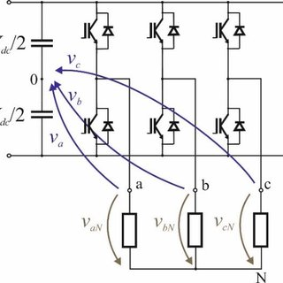 (PDF) Pulse Width Modulation of Three Phase Inverters