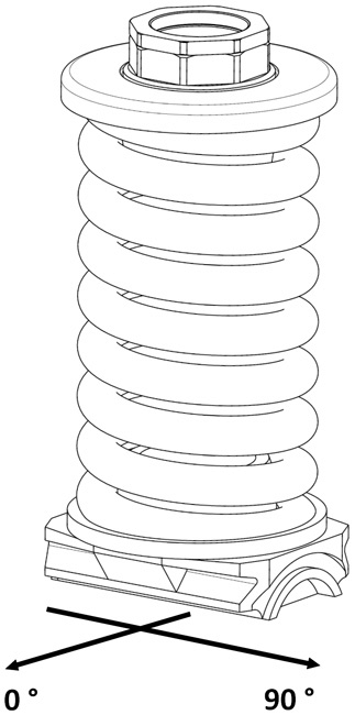 Secondary flexi-coil spring with tilting rubber-metal pad