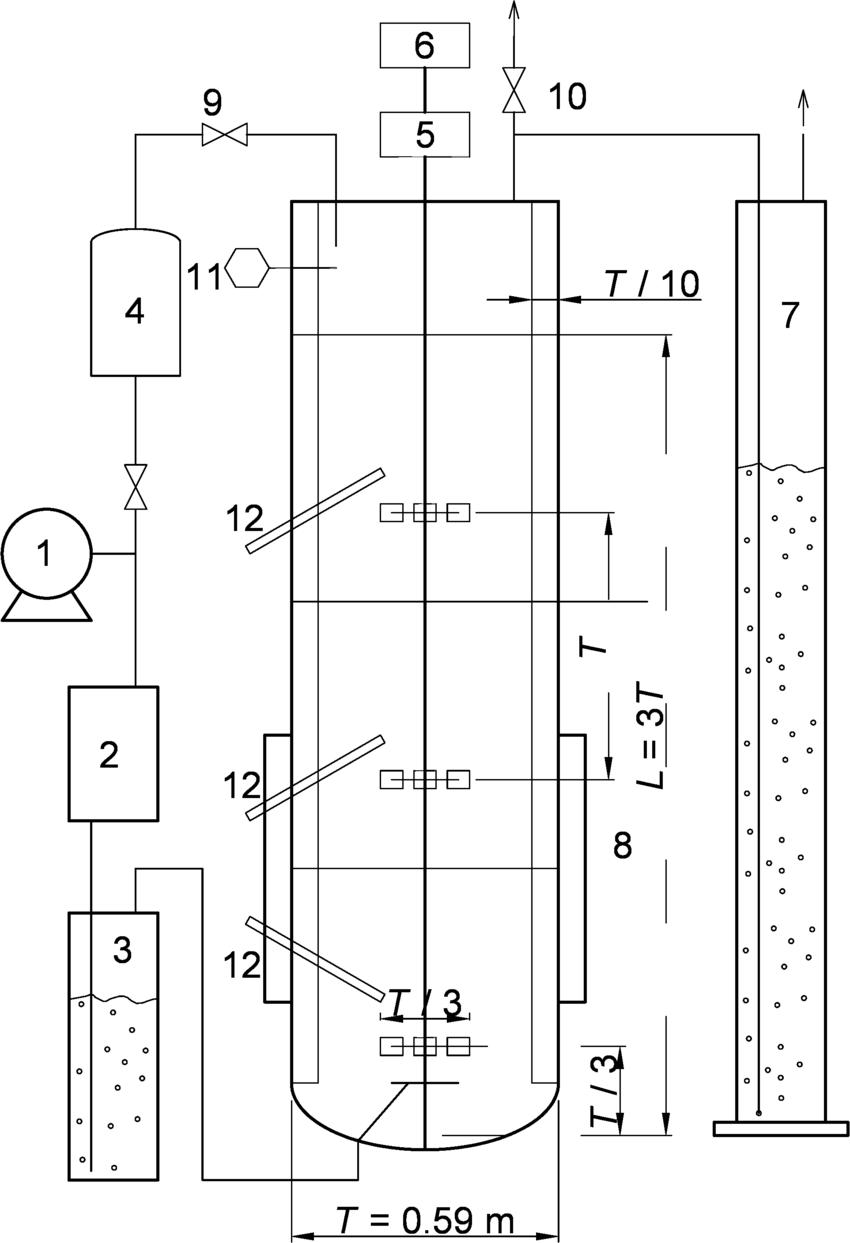 medium resolution of pilot plant vessel 1 compressor 2 gas flow controller 3 gas download scientific diagram
