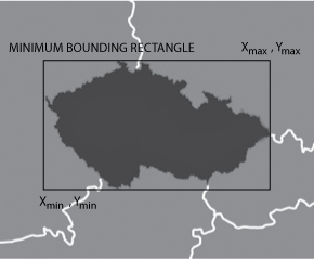 Definition of a Minimum Bounding Rectangle according to the ISP. OGC...   Download Scientific Diagram