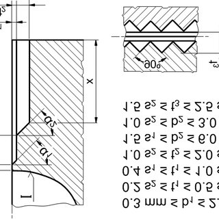 (PDF) Analysis of flash pocket profile shape in an